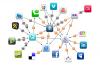 تاثیر شبکه های اجتماعی در بازاریابی صنعتی